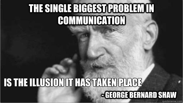 George Bernard Shaw's view on communication